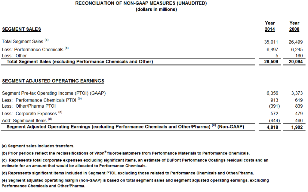 Reconciliation-of-NON-GAAP-MEASURES2-4-6